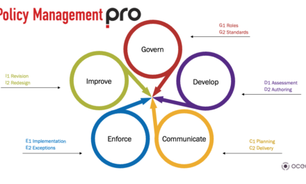 Improving Your Organizations Policy Management Capability