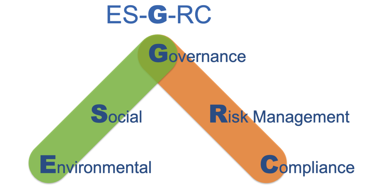 ES-G-RC – The Role of GRC in Delivering ESG